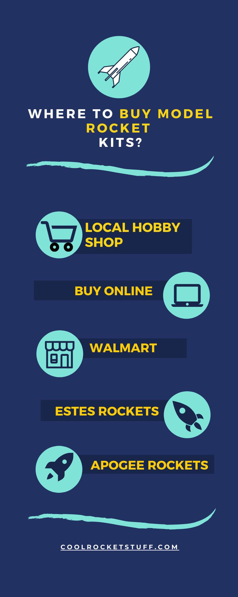 Where To Buy Model Rocket Kits